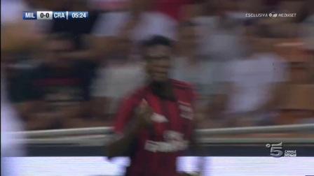 AC Milan vs Universitatea Craiova