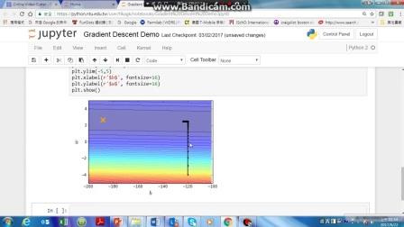 ML Lecture 1  Regression - Demo