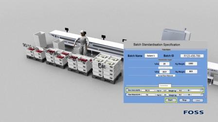 采用MeatMaster II肉制品分析仪标准化香肠生产