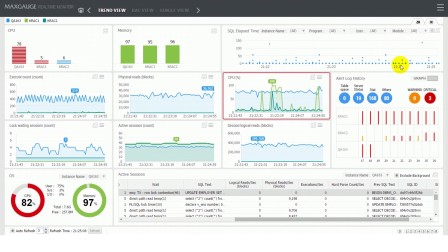 MaxGauge For Oracle功能简介1 - Real-time monitoring