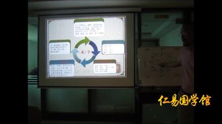 仁易国学_奇门遁甲-基础知识篇03