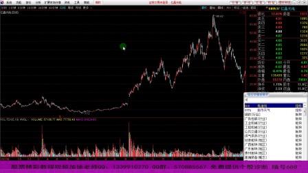股票形态系列股票k线形态讲解视频 股票