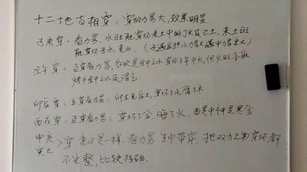 杨清娟盲派八字命理【惠州班】第36集