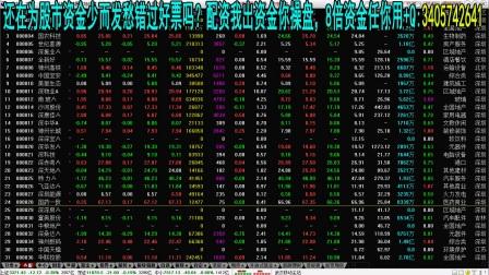 股票技术股票选股技巧K线图几种买入信号