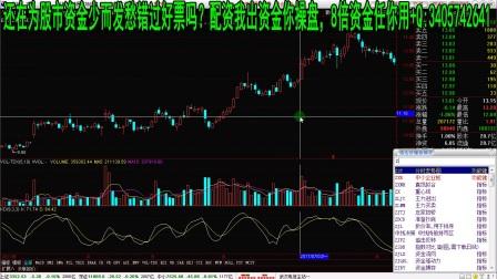 股票:牛散强势抓涨停选股法曝光