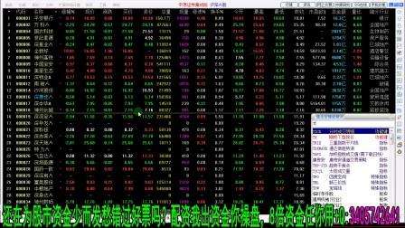 股票看盘技巧精讲股票K线技术股票技术学习