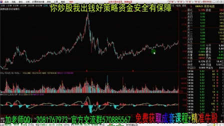 股票入门-画线课程2水平线(下)