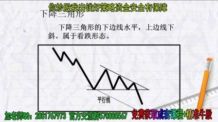 股票入门-画线课程3小形态