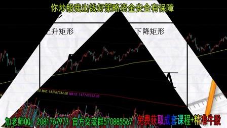 股票入门-画线课程4指标K线