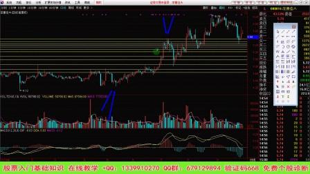 股票短线 股票入门基础知识视频教程系列 股票技术分析 ..