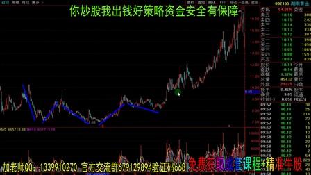新手炒股入门详解 趋势线怎么用 不懂股票能炒股吗