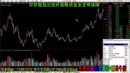 股票入门基础知识视频教程系列 股票k线 股票技术分析