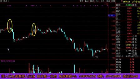 股票技术分析趋势线怎么用炒股入门