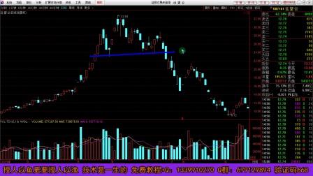 股票k线技术分析高级课程趋势线的画法股票入门教程全套
