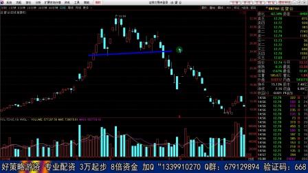 股票炒股入门基础指标 :涨停筹码