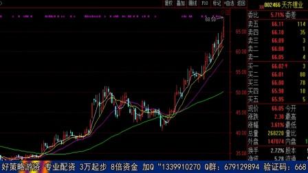 股票成交量 股票基本面分析 趋势线讲解 (5)