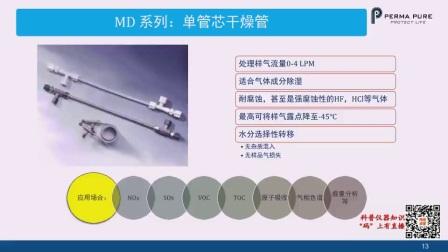【博纯网络讲堂】有效利用Nafion干燥管为VOCs样气除湿
