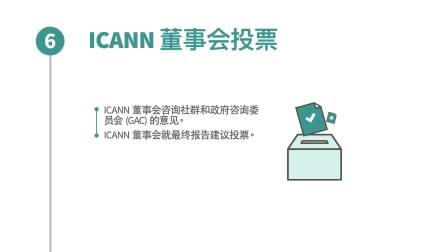 ICANN多利益相关方政策制定流程