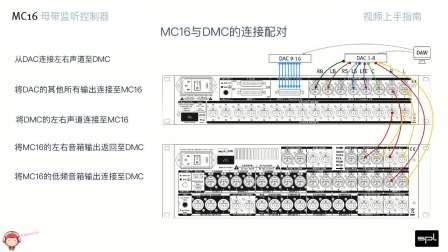 SPL_MC16