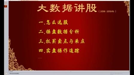 散户炒股口诀-股票短线T+0股票操作技巧均线图基础知识0711