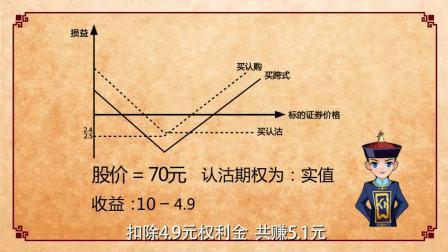 09期权投资独孤九剑之花剑式(下)-汪子夏上证50ETF期权投资策略