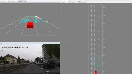 AUTO - 77GHz Short-Range Mode in Urban Scenario – 4DUHD Automotive Radar