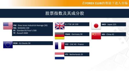 【课程二】ForexClub福瑞斯金融官方理财培训课程