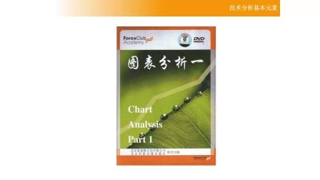 【课程四】ForexClub福瑞斯金融官方理财培训课程