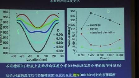 郝跃-GaN高电子迁移率晶体管的研究进展