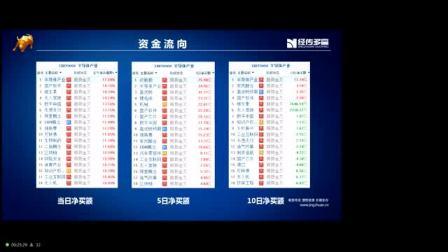 2018.06.30蔡老师现场教学视频