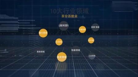 萍乡市湘东星海铁路航空职业学校宣传片