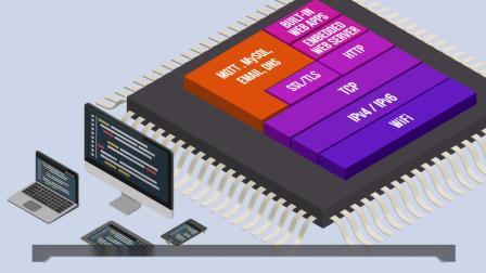 Arduino用PHPoC无线扩展板2