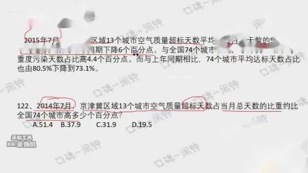 闹钟数学122、2014年7月,京津冀区域13个城市空气质量超标天数占当月总天数的比重约比全国74个城市高多少个百分点