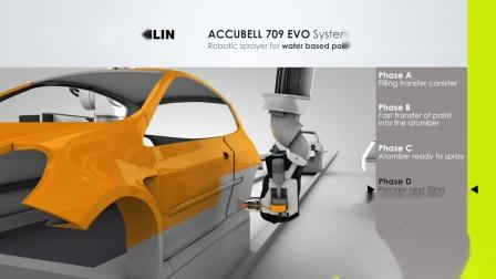 ACCUBELL709 EVO应用解决方案
