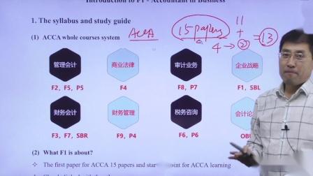 ACCA F1准备10天够吗?来听听金立品教育的课程吧!