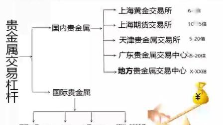 【许亚鑫】第三课-寻觅篇-法B
