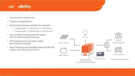 Phocos Any-Grid 230V混合充电型逆变器网络公开课--第3部分