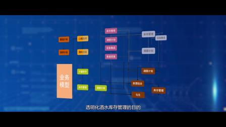 慧程洋河智能工厂项目