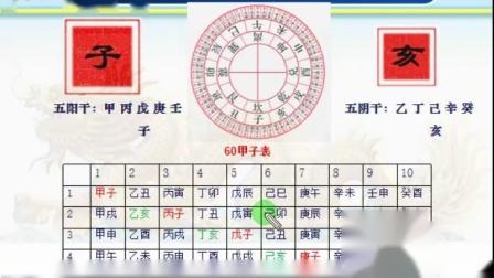 5.陈蓉(雷火丰)初级篇:子亥水