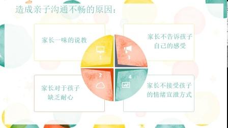 疫情期间如何处理好亲子关系(最终版).mp4