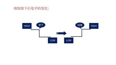 Arduino基础可控变色呼吸灯第13节