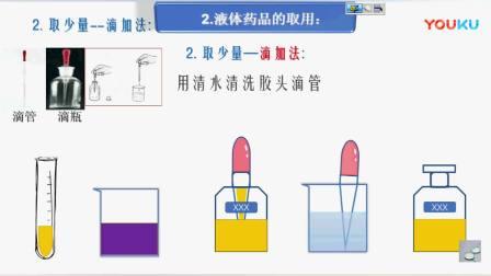 第1单元课题3——(3)固体液体的取用