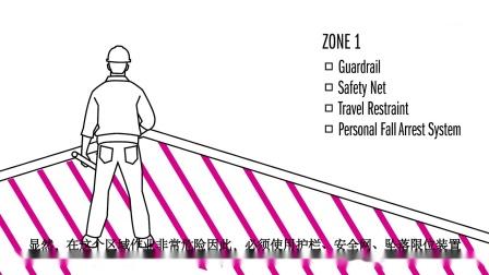 提高安全标准,保障屋顶作业:屋面临边
