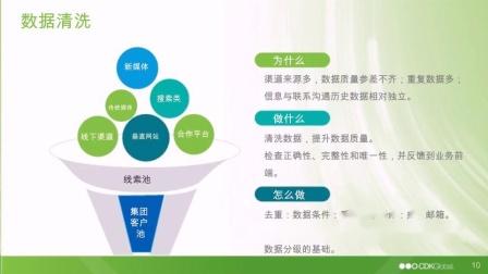 0526经销商精细化运营之如何提升销售线索转化率.mp4
