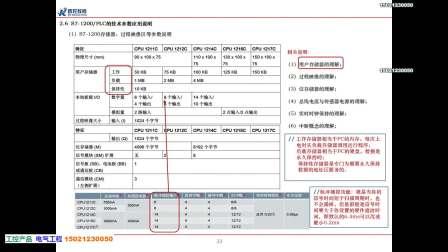 西门子S7-1500PLC与TIA博途应用01
