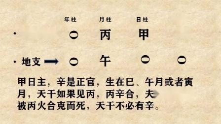 """八字古籍""""三命通会""""中关于女命丧偶的分析和拓展"""