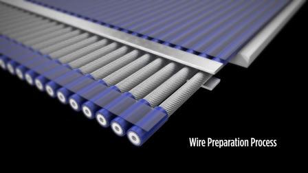 极细同轴连接线束特点/高速传输应用的不二之选