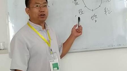 腹针针灸原理讲解_超清