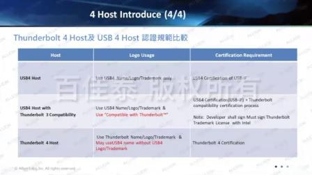 百佳泰Thunderbolt™ 4 在线讲座 快速掌握认证精华!