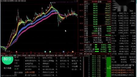 股票入门基础知识:如何寻找有价值的股票?_汇富网
